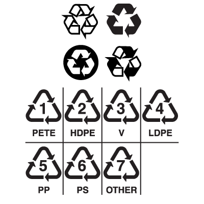 Recycling symbols logo