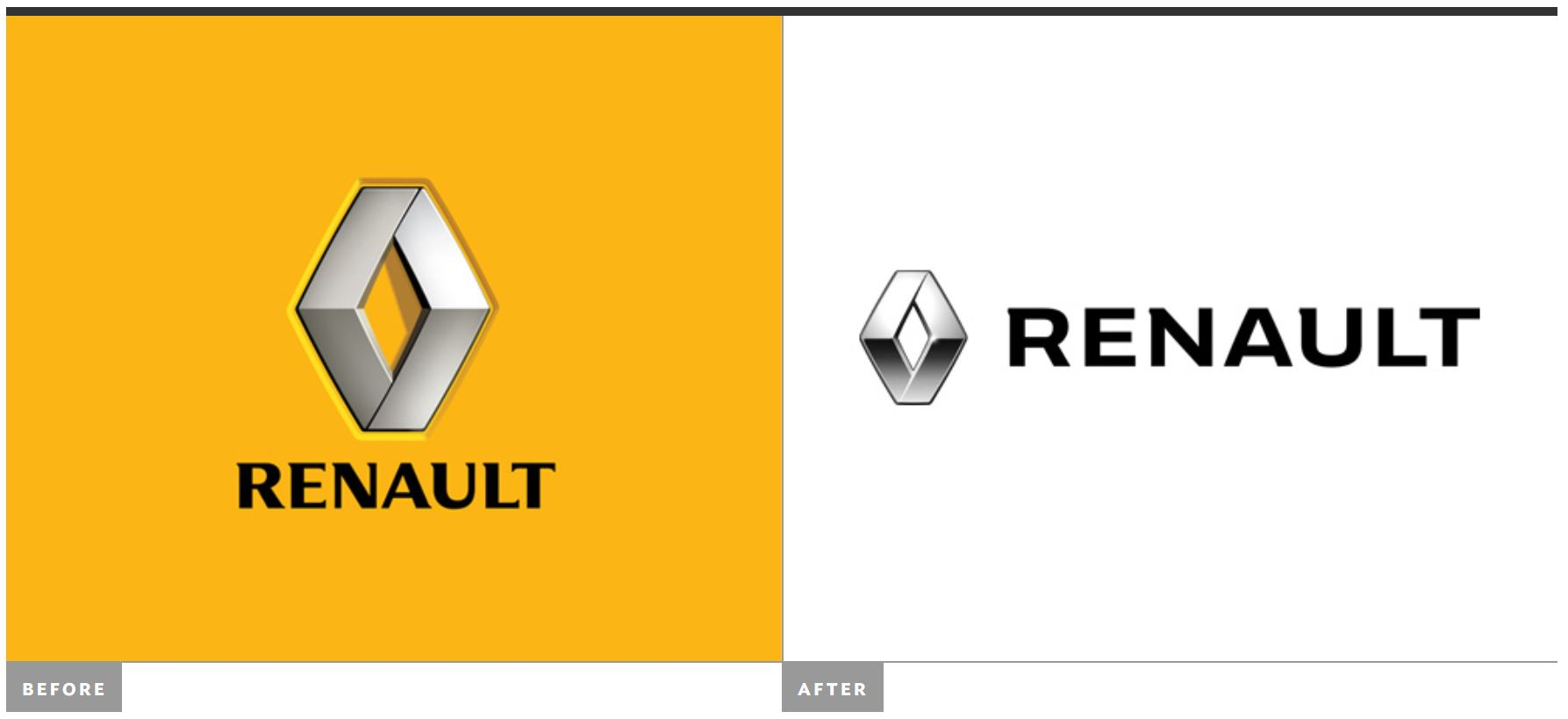 New Logo and Identity for Renault