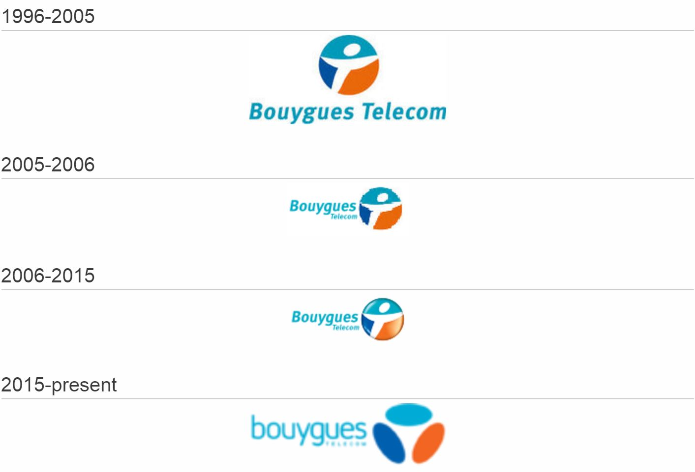 Bouygues Telecom logo vector - Logo Bouygues (.EPS) download