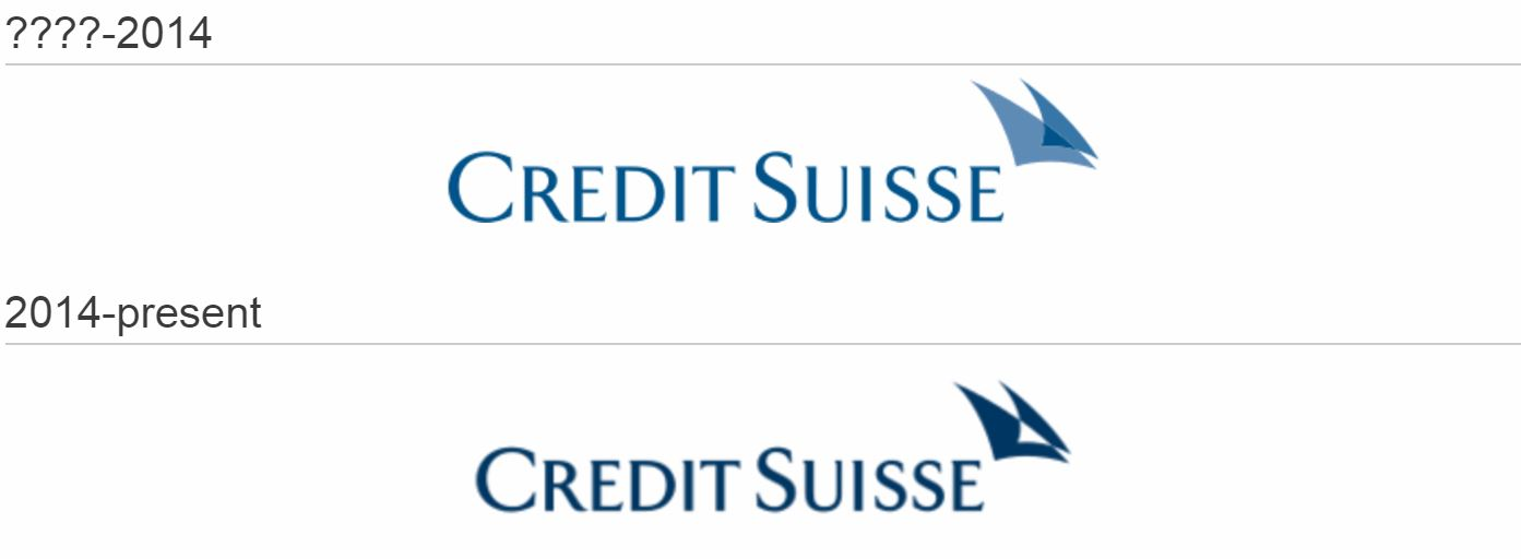 Credit Suisse logo history