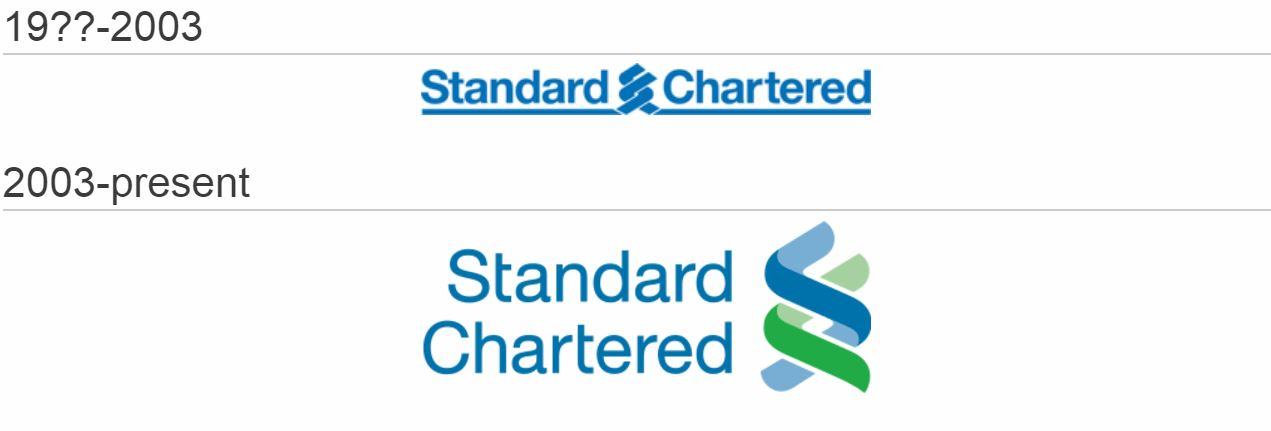 Standard Chartered logo history