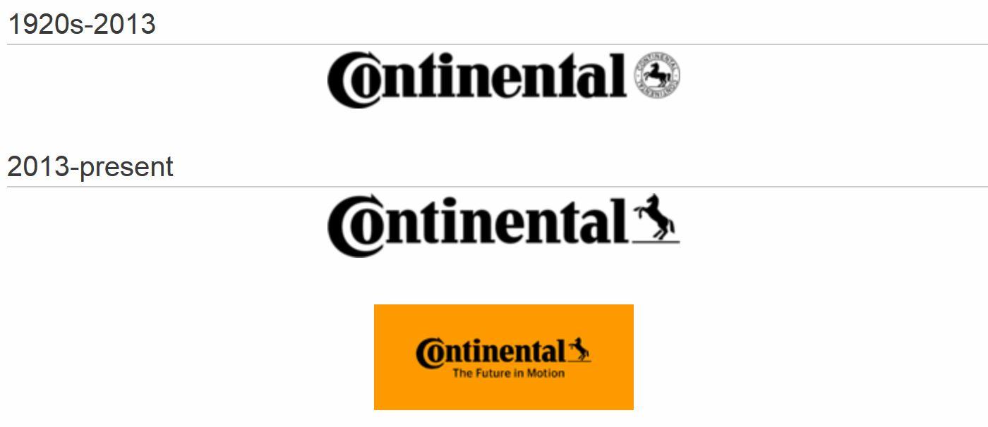 continental logo history