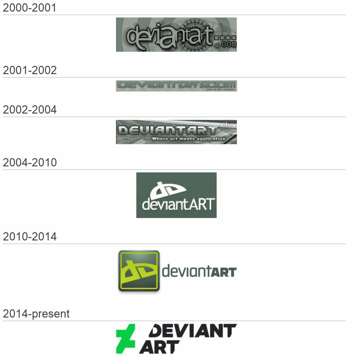 deviantart-logo-history