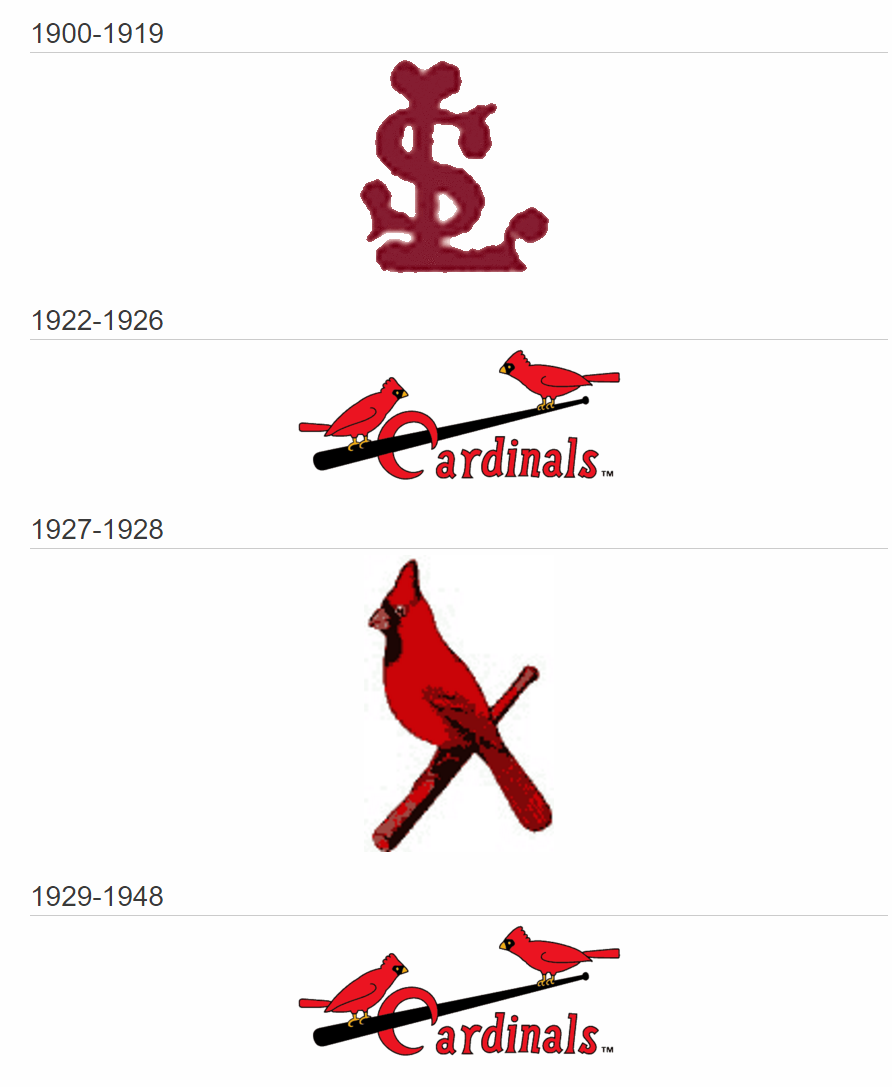 st-louis-cardinals-logo-history-1900-to-1948